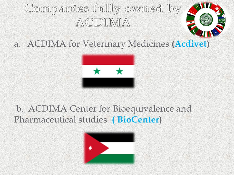 Companies fully owned by ACDIMA