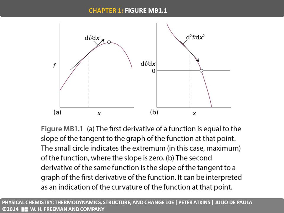 CHAPTER 1: FIGURE MB1.1 PHYSICAL CHEMISTRY: THERMODYNAMICS, STRUCTURE, AND CHANGE 10E | PETER ATKINS | JULIO DE PAULA.