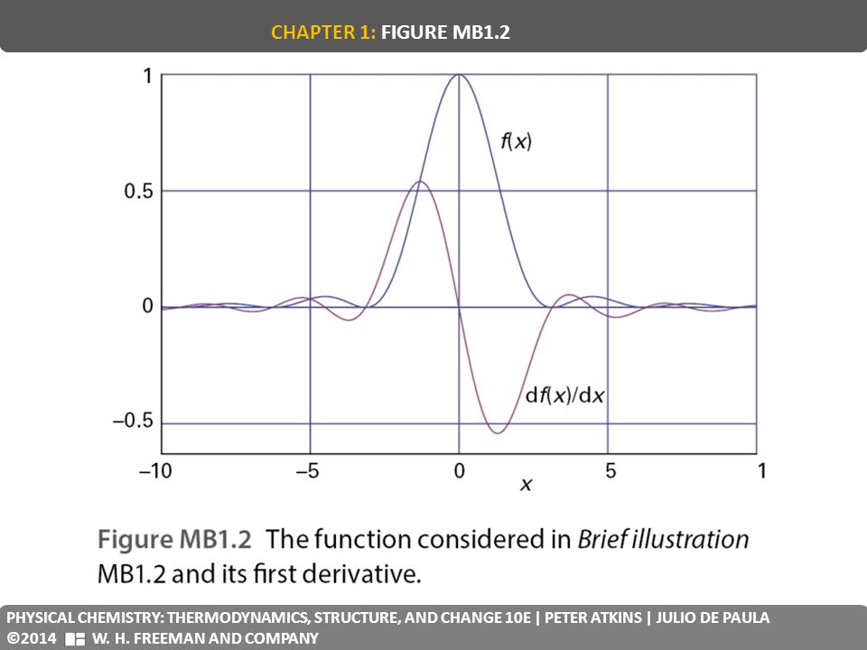 CHAPTER 1: FIGURE MB1.2 PHYSICAL CHEMISTRY: THERMODYNAMICS, STRUCTURE, AND CHANGE 10E | PETER ATKINS | JULIO DE PAULA.