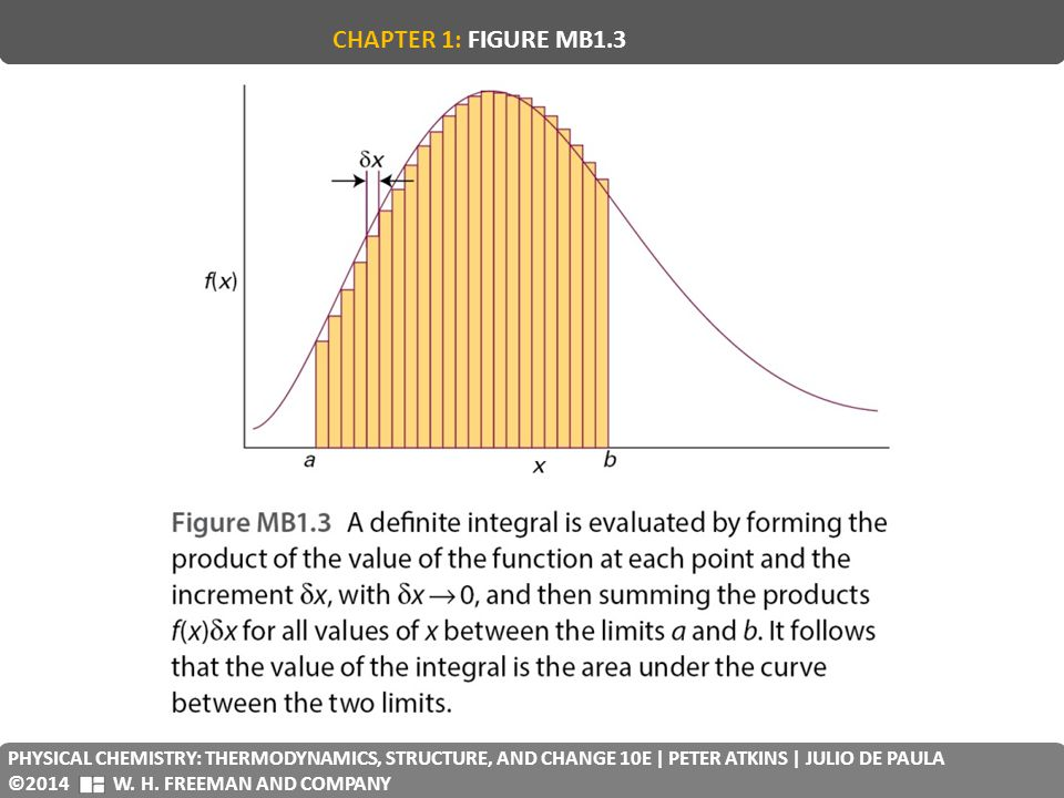 CHAPTER 1: FIGURE MB1.3 PHYSICAL CHEMISTRY: THERMODYNAMICS, STRUCTURE, AND CHANGE 10E | PETER ATKINS | JULIO DE PAULA.