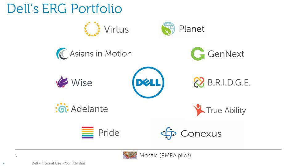 Dell's ERG Portfolio Mosaic (EMEA pilot)