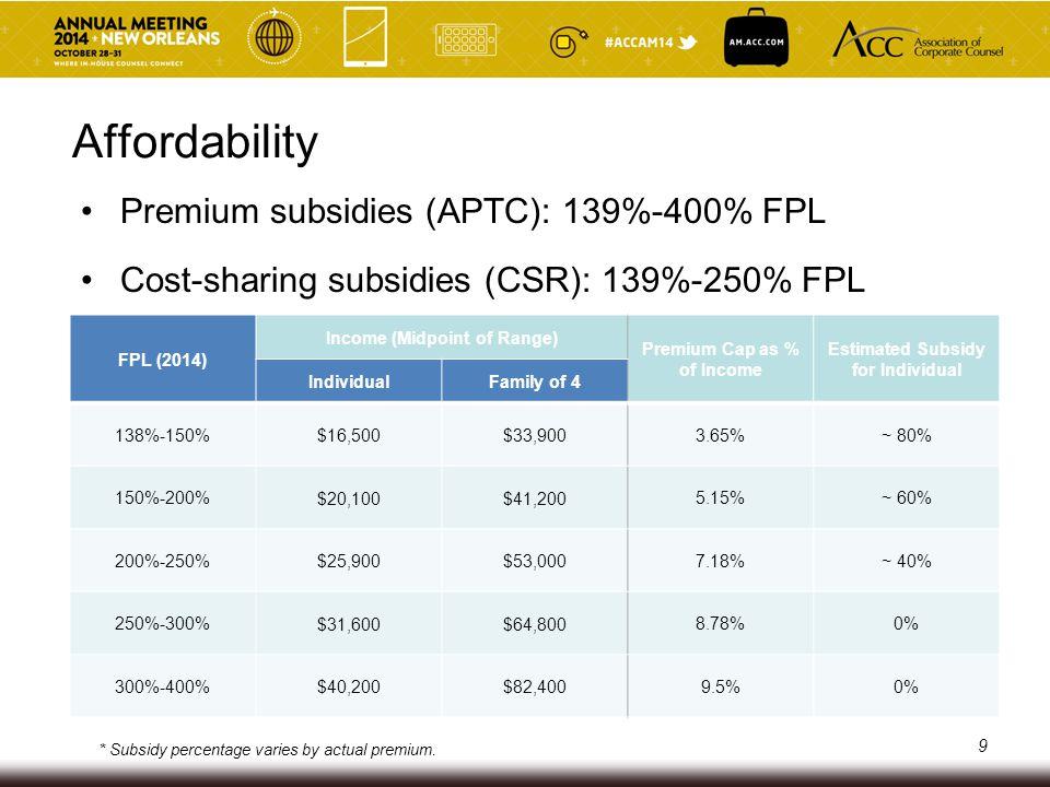 Affordability Premium subsidies (APTC): 139%-400% FPL