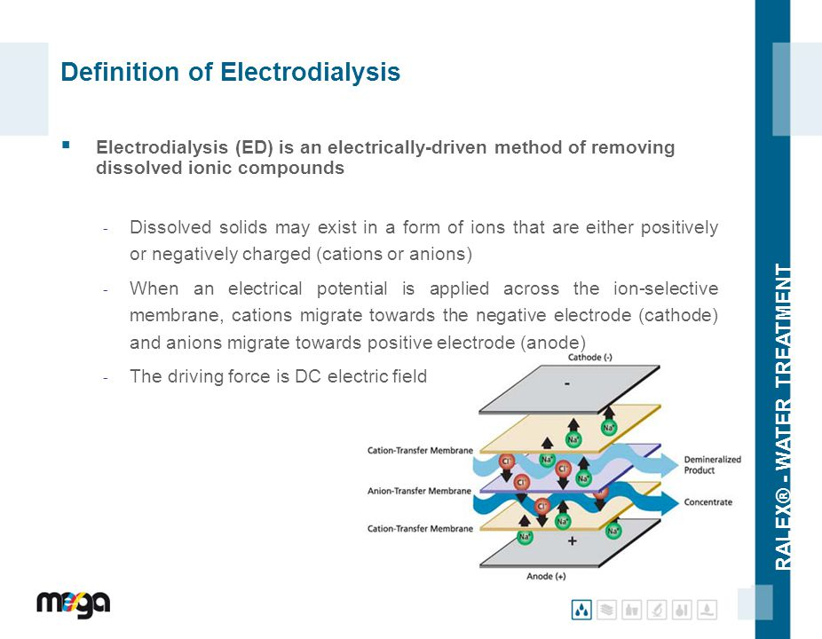Definition of Electrodialysis