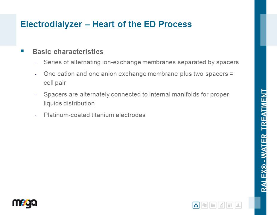 Electrodialyzer – Heart of the ED Process