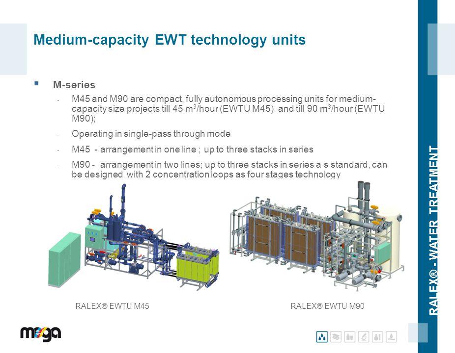 Medium-capacity EWT technology units