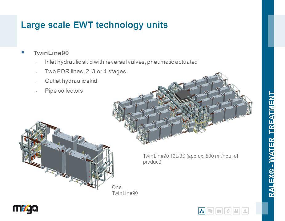 Large scale EWT technology units