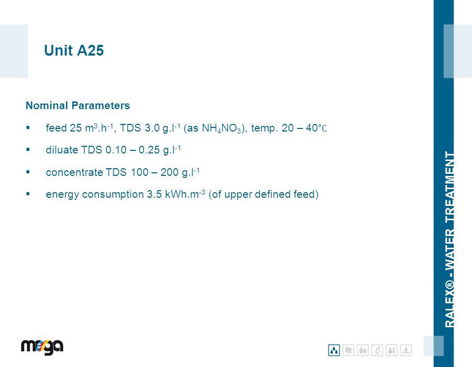 Unit A25 Nominal Parameters
