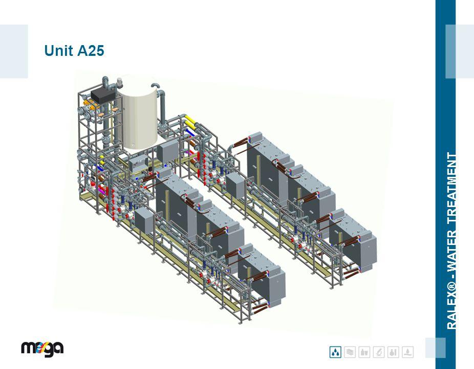 Unit A25