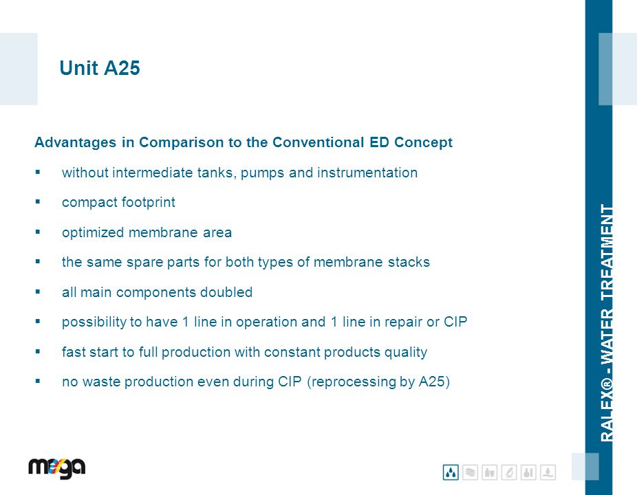 Unit A25 Advantages in Comparison to the Conventional ED Concept