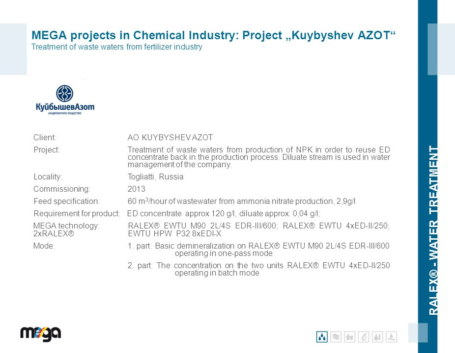 "MEGA projects in Chemical Industry: Project ""Kuybyshev AZOT Treatment of waste waters from fertilizer industry"