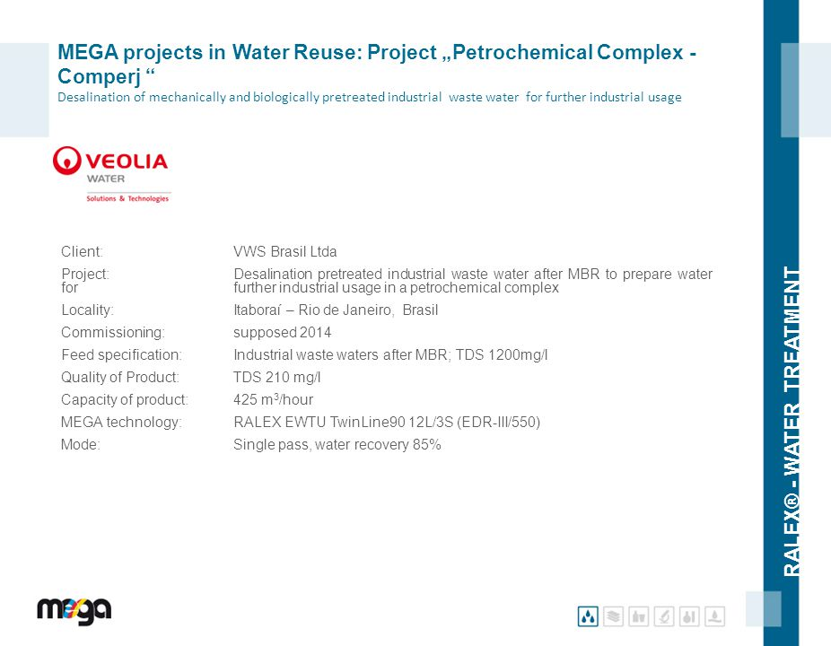 "MEGA projects in Water Reuse: Project ""Petrochemical Complex - Comperj Desalination of mechanically and biologically pretreated industrial waste water for further industrial usage"