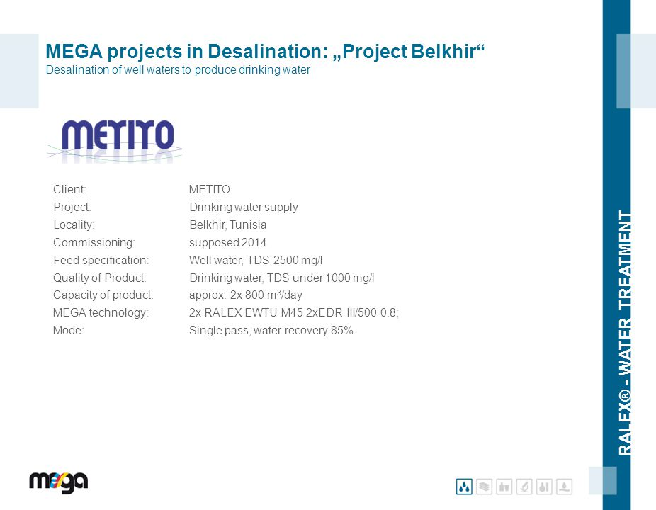 "MEGA projects in Desalination: ""Project Belkhir Desalination of well waters to produce drinking water"