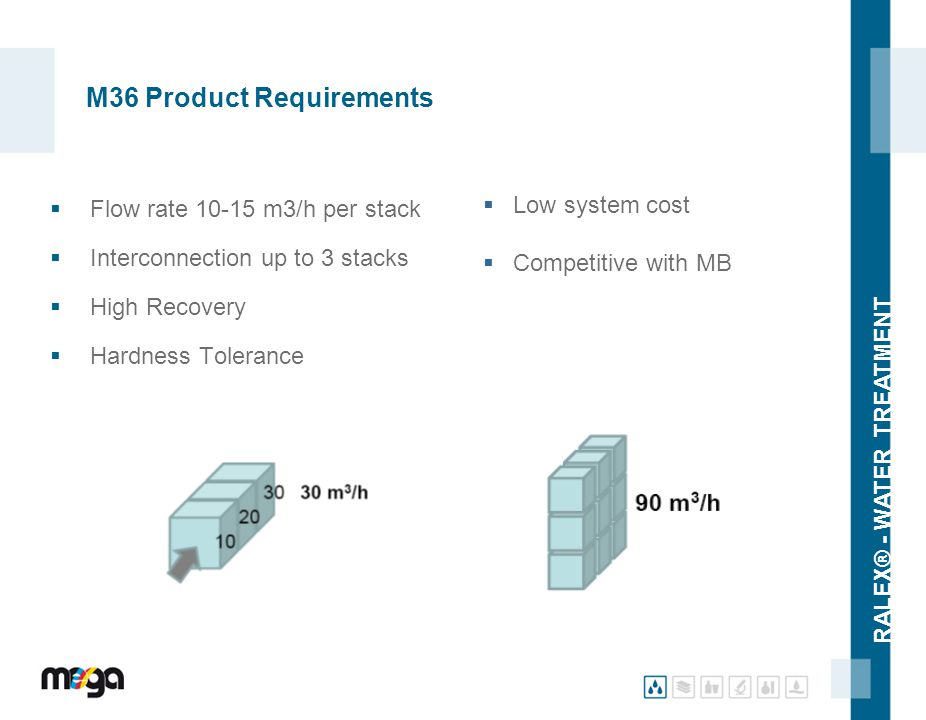 M36 Product Requirements