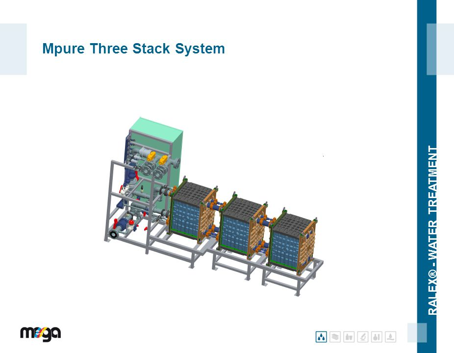 Mpure Three Stack System