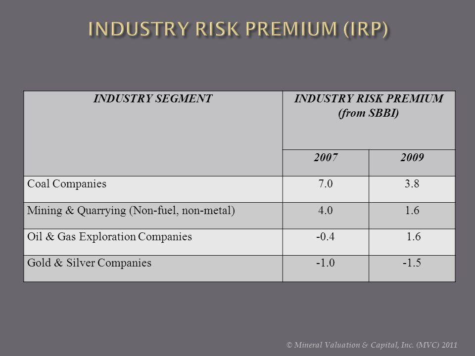 INDUSTRY RISK PREMIUM (IRP)