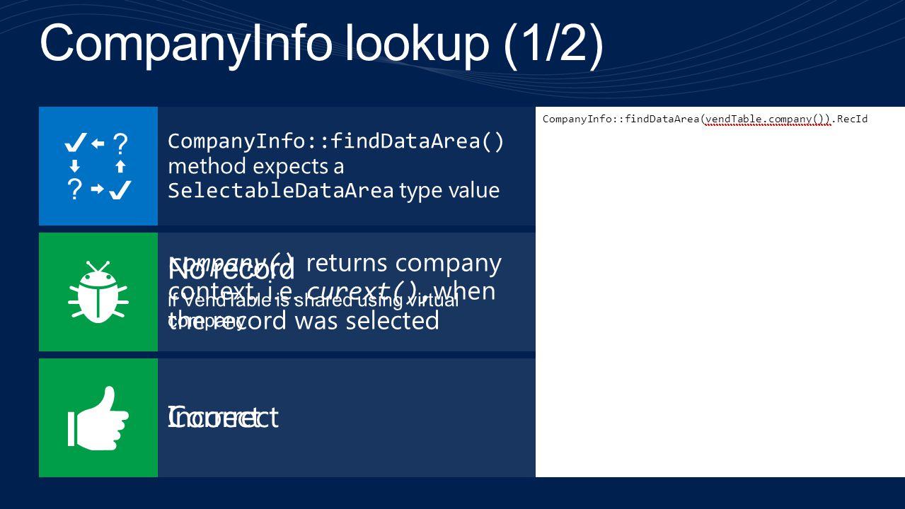 CompanyInfo lookup (1/2)