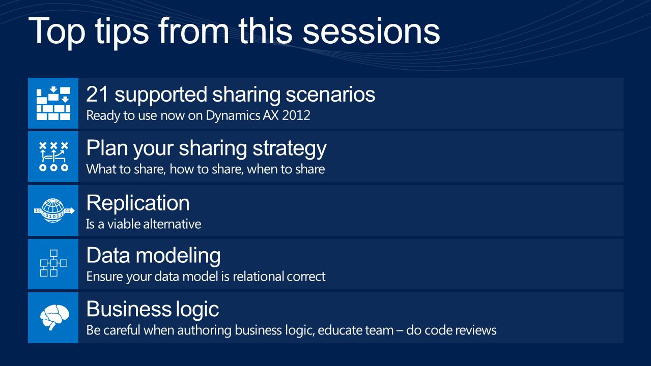 Top tips from this sessions