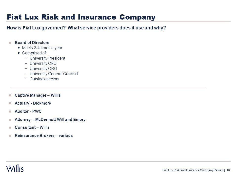 Risk Transfer Arbitrage