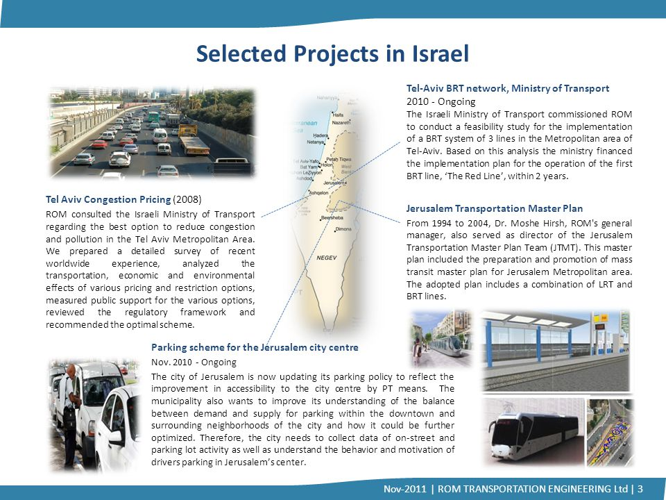 Selected Projects in Israel