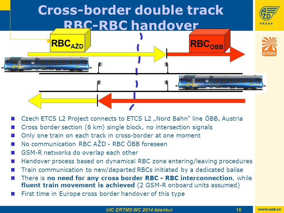 Cross-border double track RBC-RBC handover