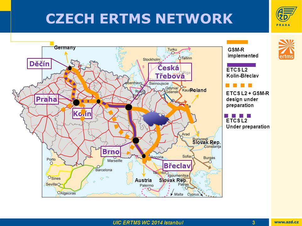 CZECH ERTMS NETWORK Děčín Česká Třebová Praha Kolín Brno Břeclav