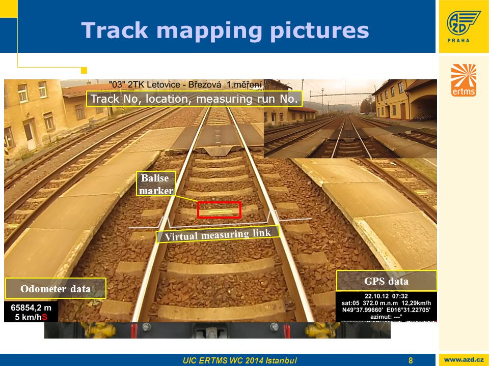 Track mapping pictures