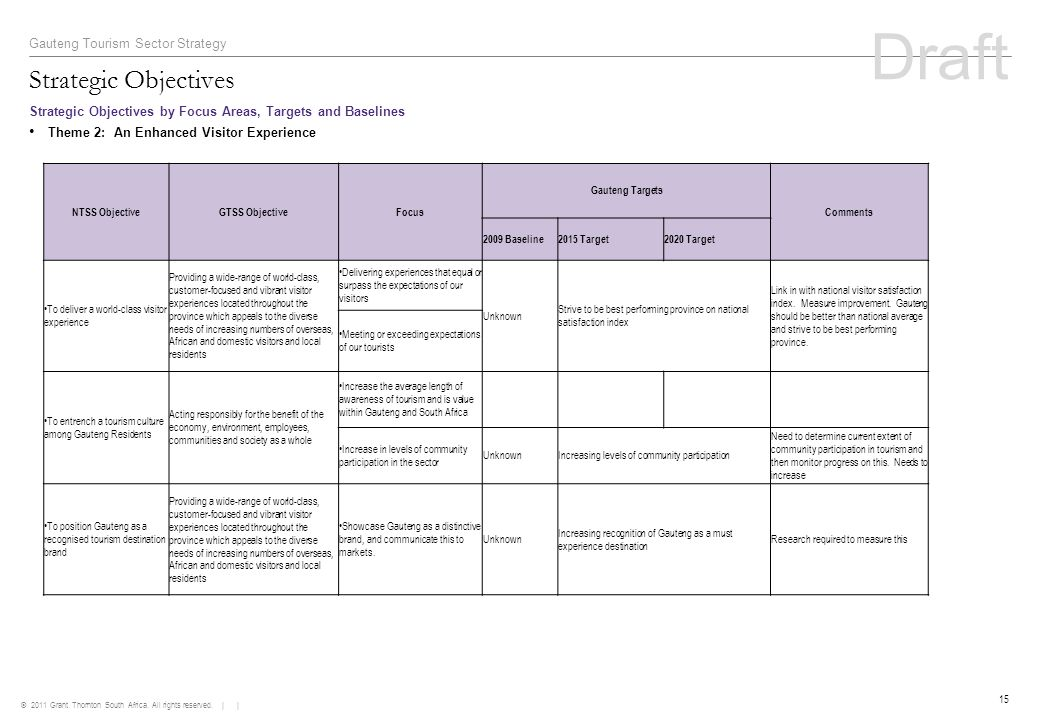Draft Strategic Objectives Gauteng Tourism Sector Strategy