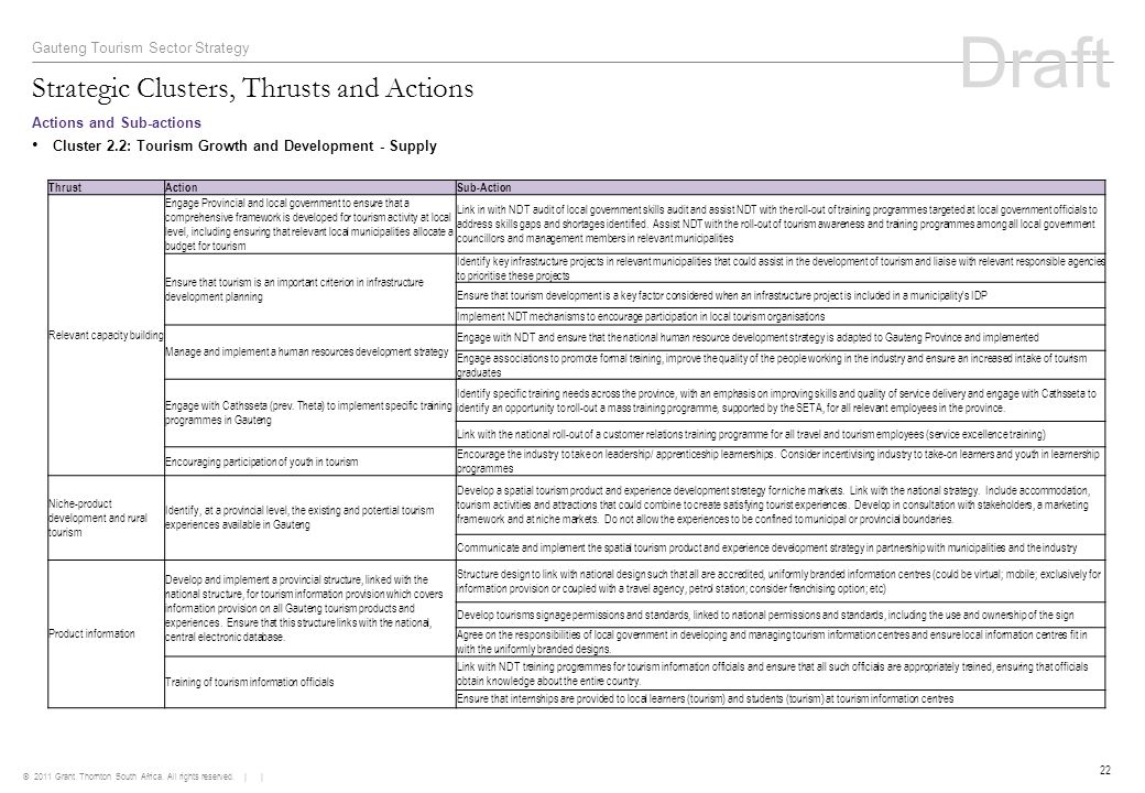 Strategic Clusters, Thrusts and Actions