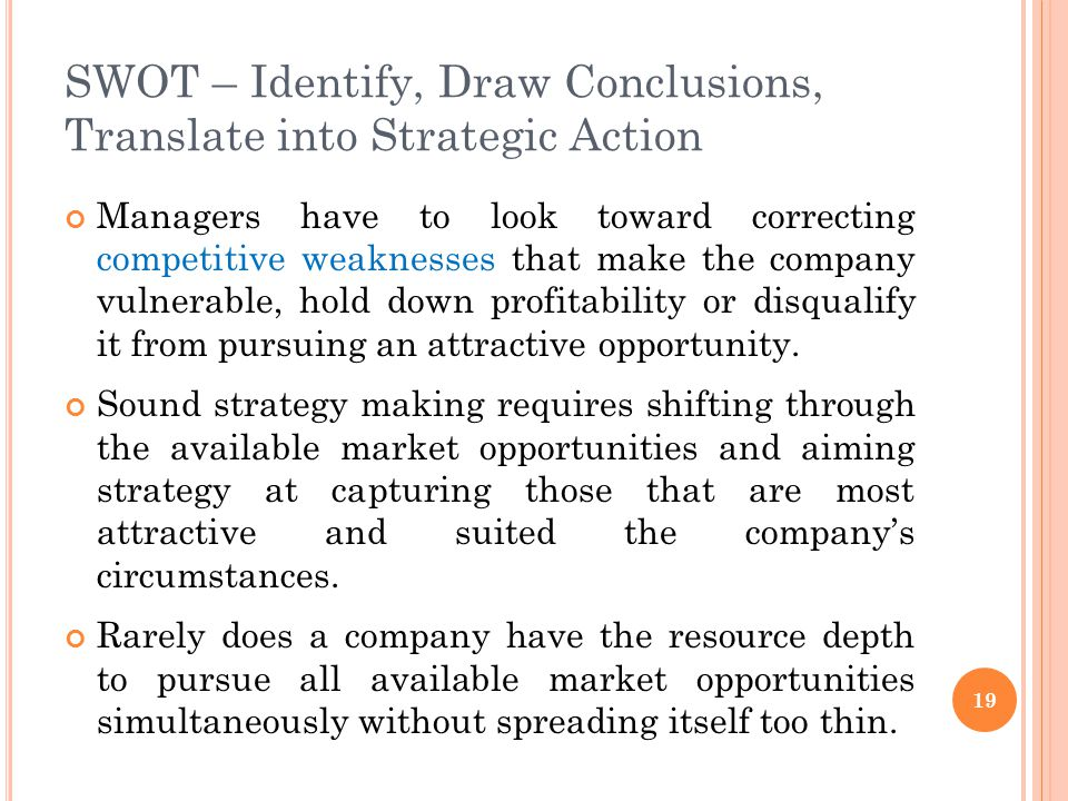SWOT – Identify, Draw Conclusions, Translate into Strategic Action