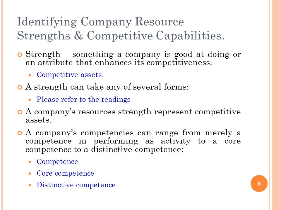 Identifying Company Resource Strengths & Competitive Capabilities.