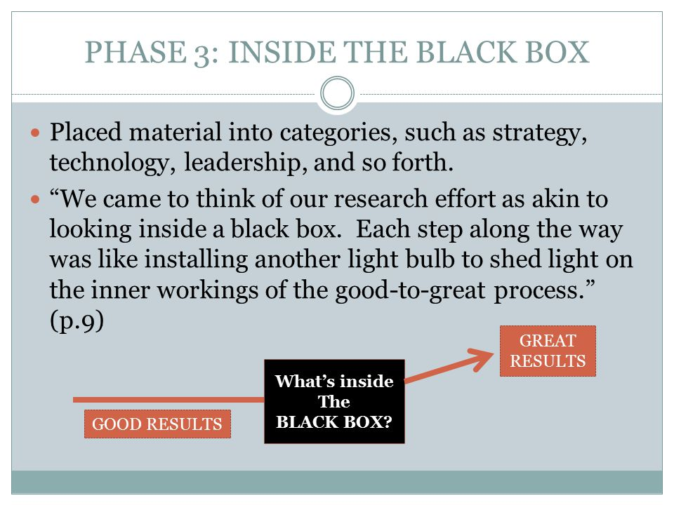PHASE 3: INSIDE THE BLACK BOX