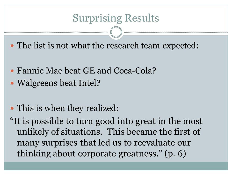 Surprising Results The list is not what the research team expected: Fannie Mae beat GE and Coca-Cola