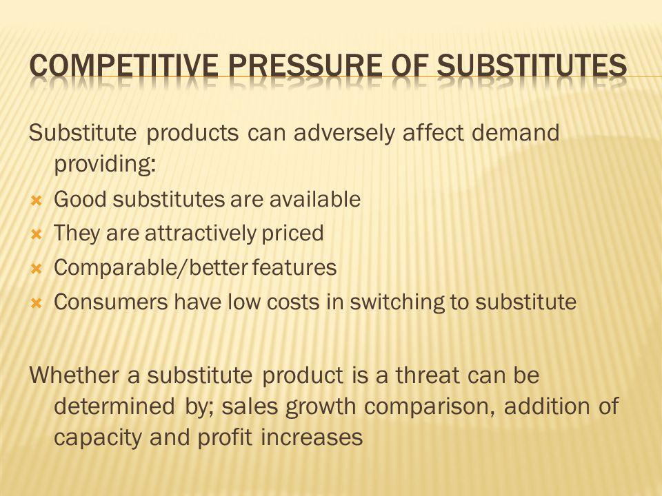 Competitive pressure of substitutes