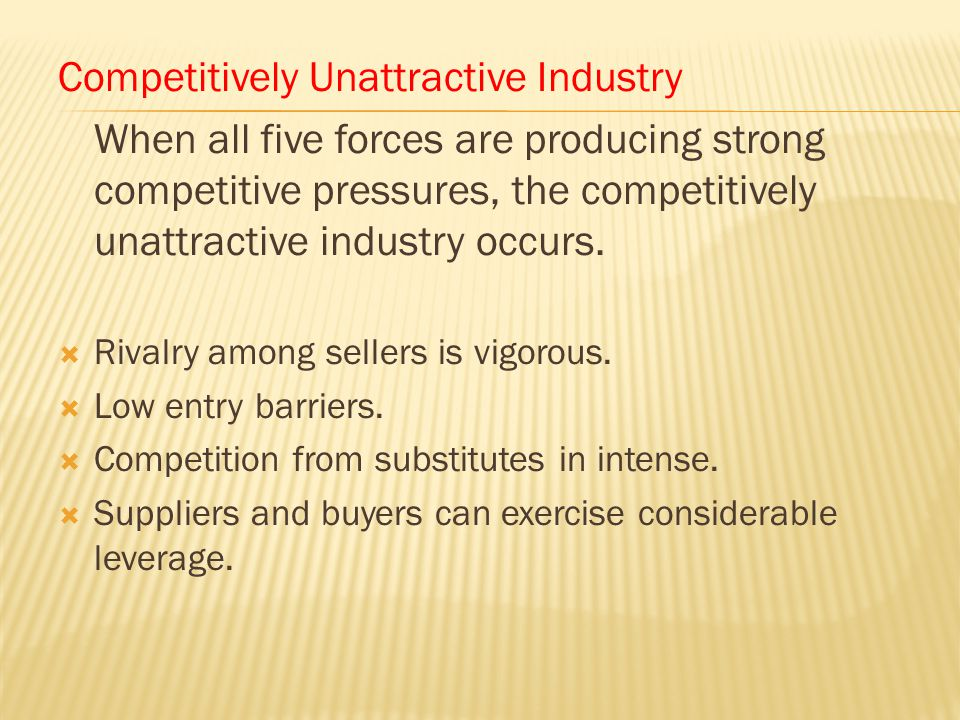 Competitively Unattractive Industry