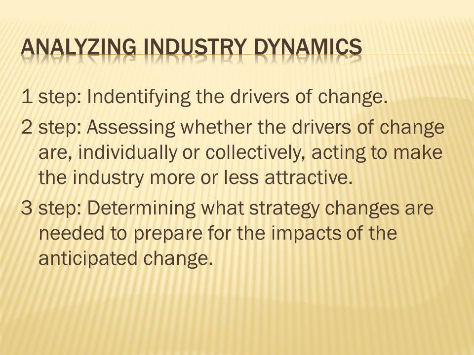 Analyzing industry dynamics