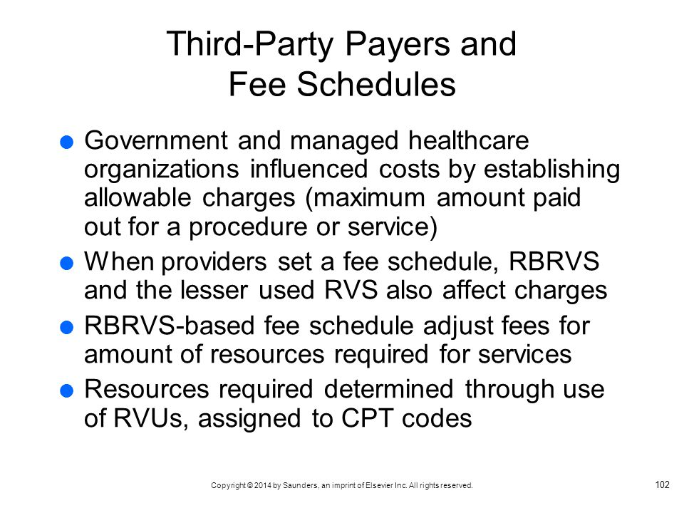 Third-Party Payers and Fee Schedules