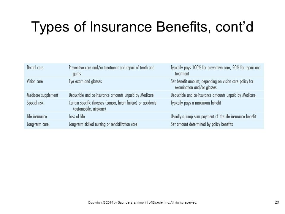 Types of Insurance Benefits, cont'd