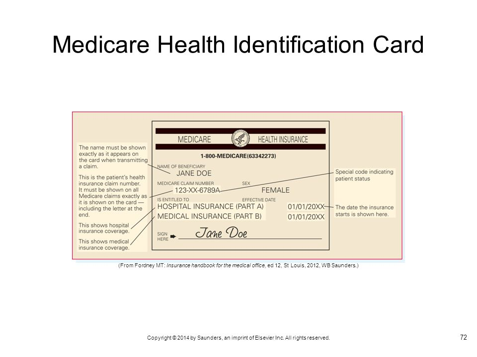 Medicare Health Identification Card