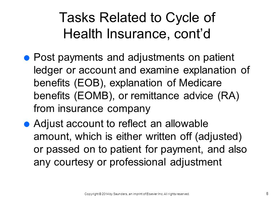 Tasks Related to Cycle of Health Insurance, cont'd