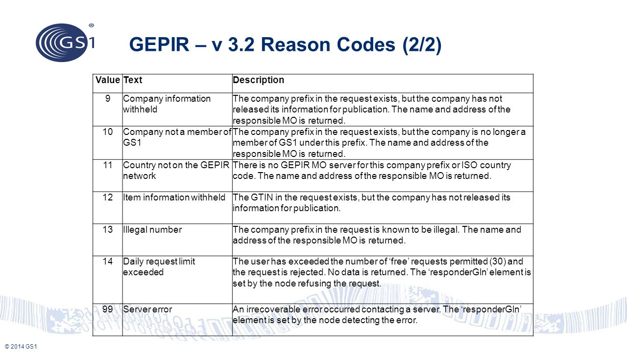 GEPIR – v 3.2 Reason Codes (2/2)