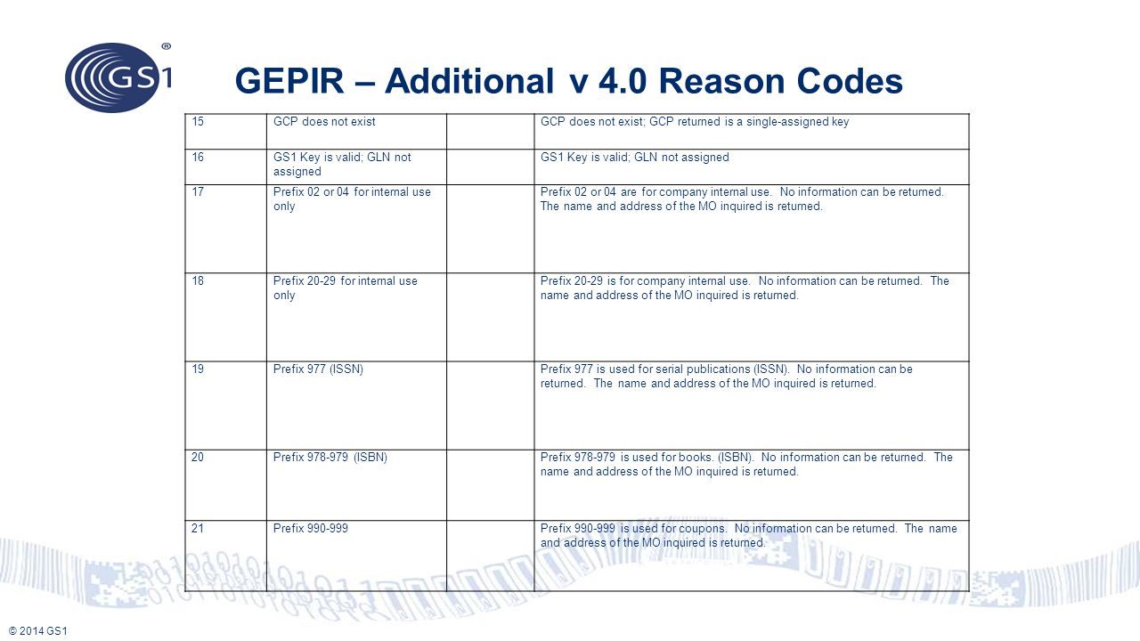 GEPIR – Additional v 4.0 Reason Codes