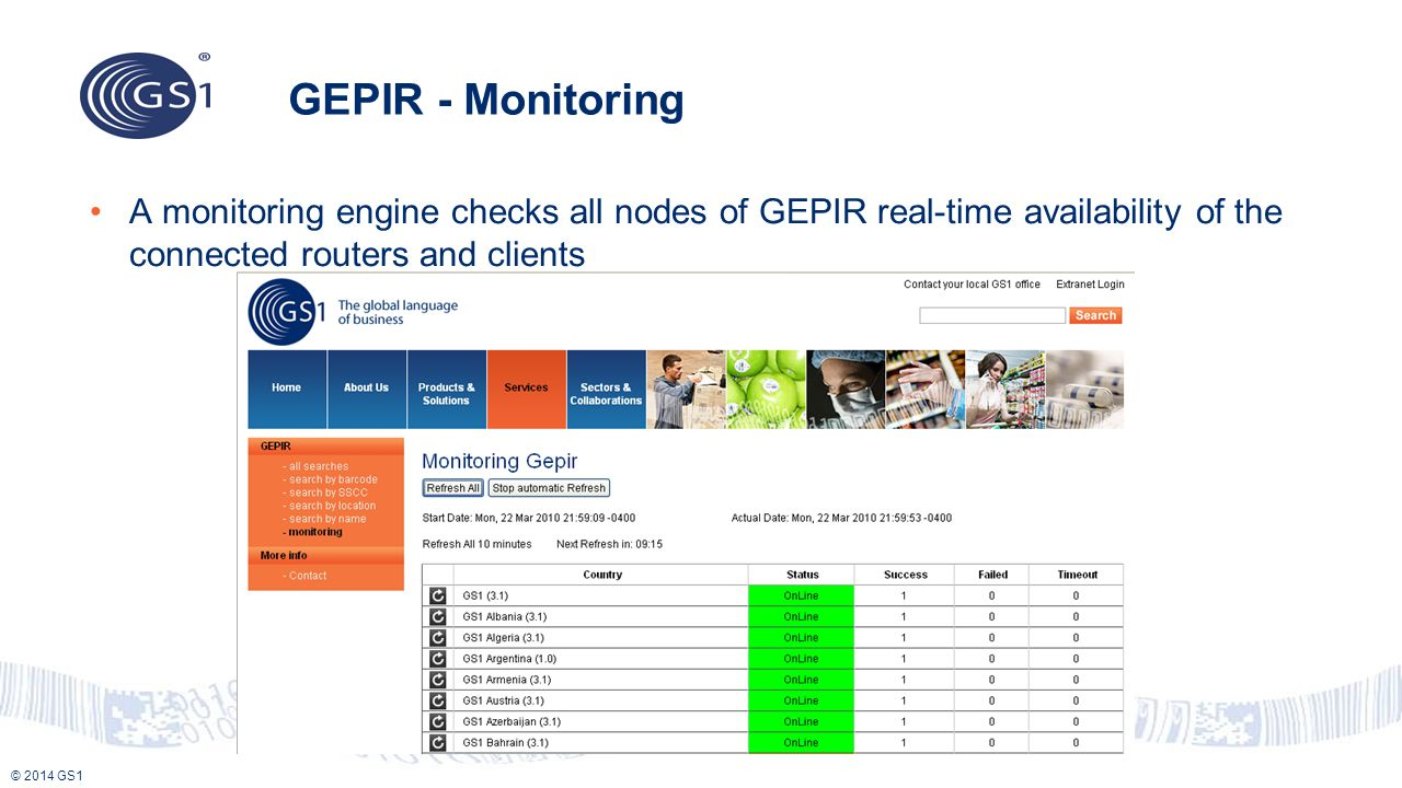 GEPIR - Monitoring A monitoring engine checks all nodes of GEPIR real-time availability of the connected routers and clients.