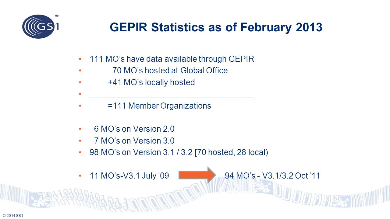 GEPIR Statistics as of February 2013