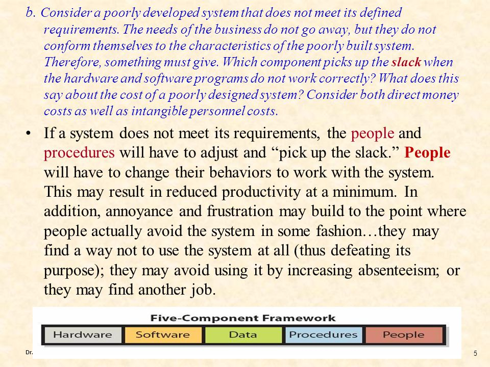 b. Consider a poorly developed system that does not meet its defined requirements. The needs of the business do not go away, but they do not conform themselves to the characteristics of the poorly built system. Therefore, something must give. Which component picks up the slack when the hardware and software programs do not work correctly What does this say about the cost of a poorly designed system Consider both direct money costs as well as intangible personnel costs.