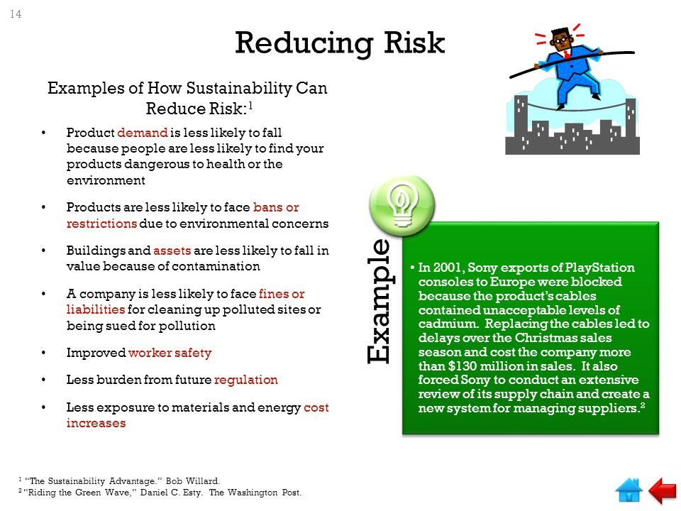 The Business Case For Sustainable Manufacturing Ppt Download