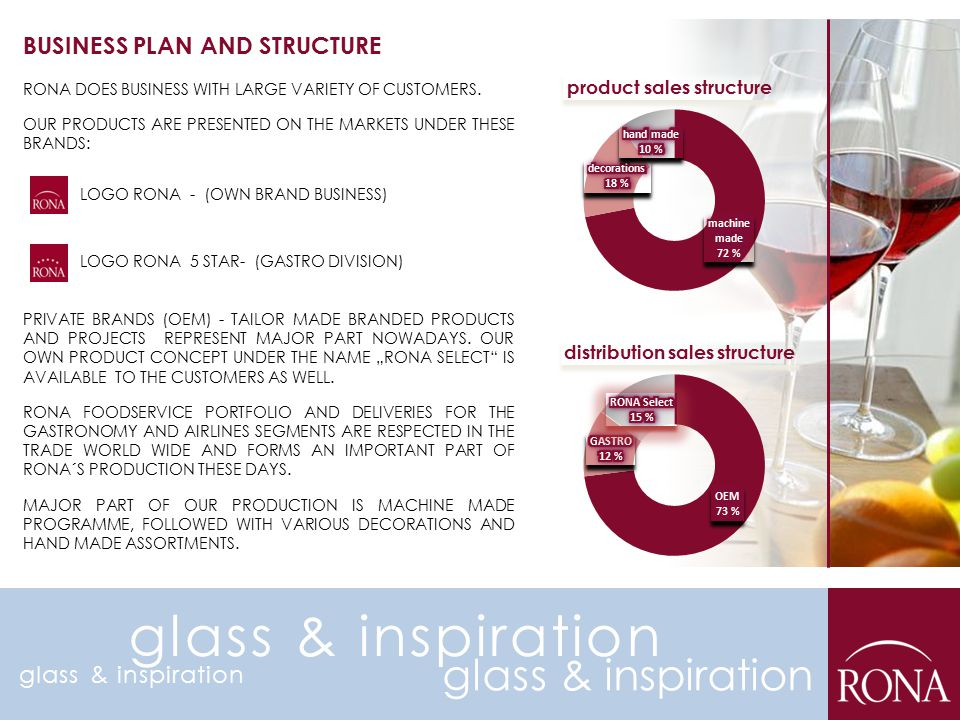 glass & inspiration glass & inspiration BUSINESS PLAN AND STRUCTURE