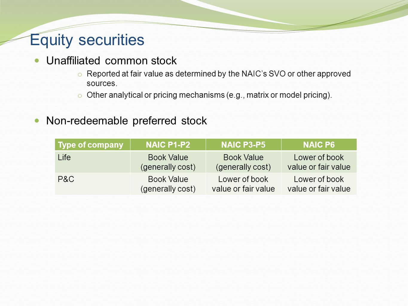 Equity securities Unaffiliated common stock
