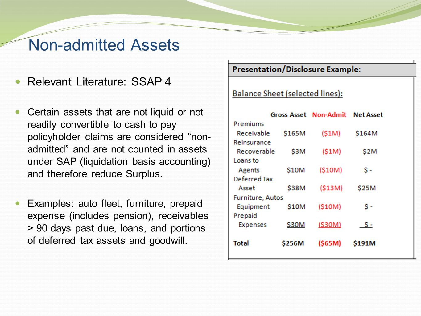 Non-admitted Assets Relevant Literature: SSAP 4