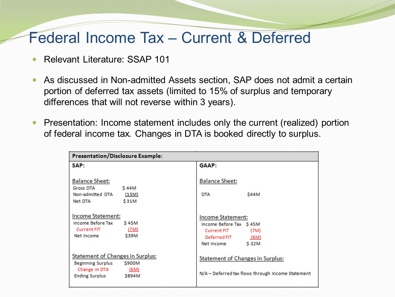 Federal Income Tax – Current & Deferred