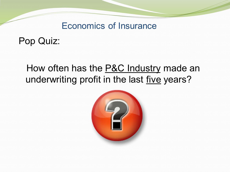 Economics of Insurance